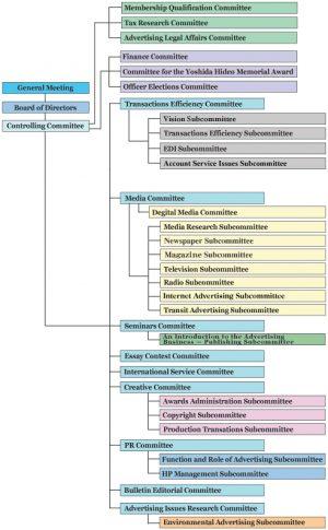 organization_en1